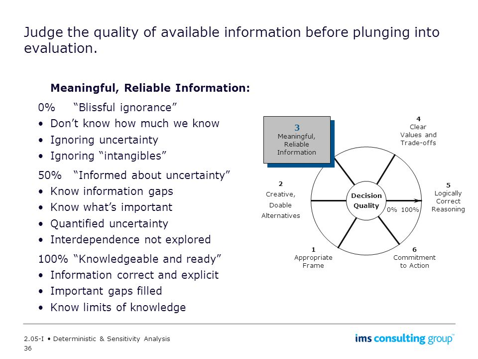 Judge the quality of available information before plunging into evaluation.