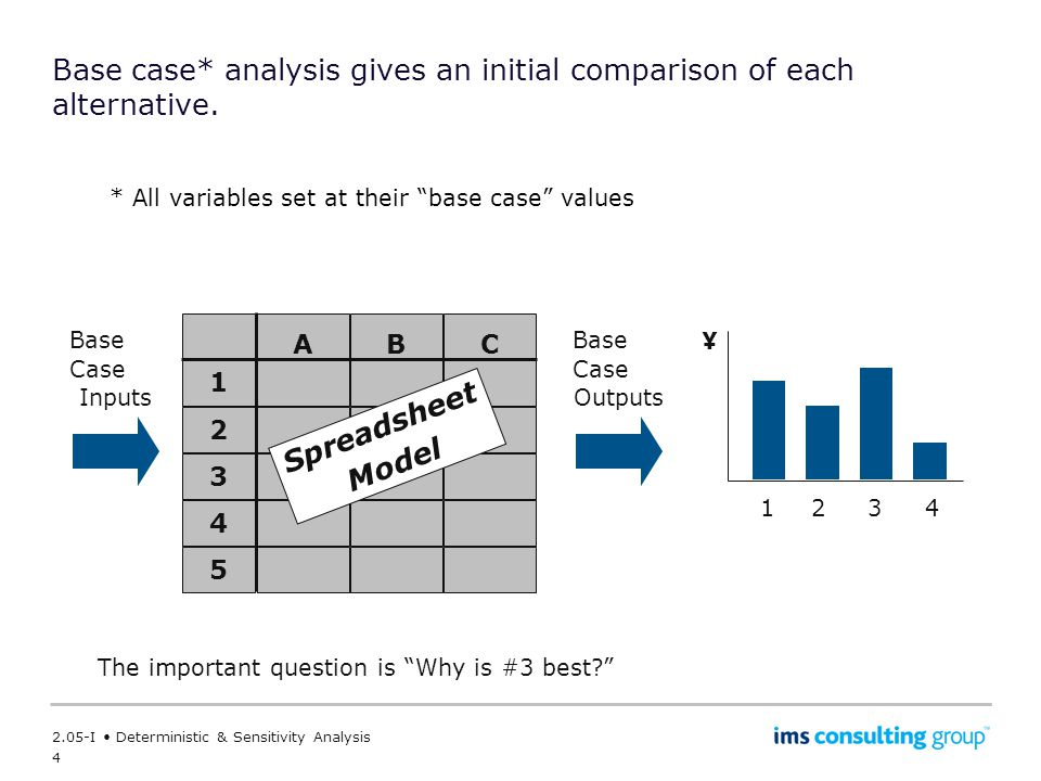 Base case* analysis gives an initial comparison of each alternative.