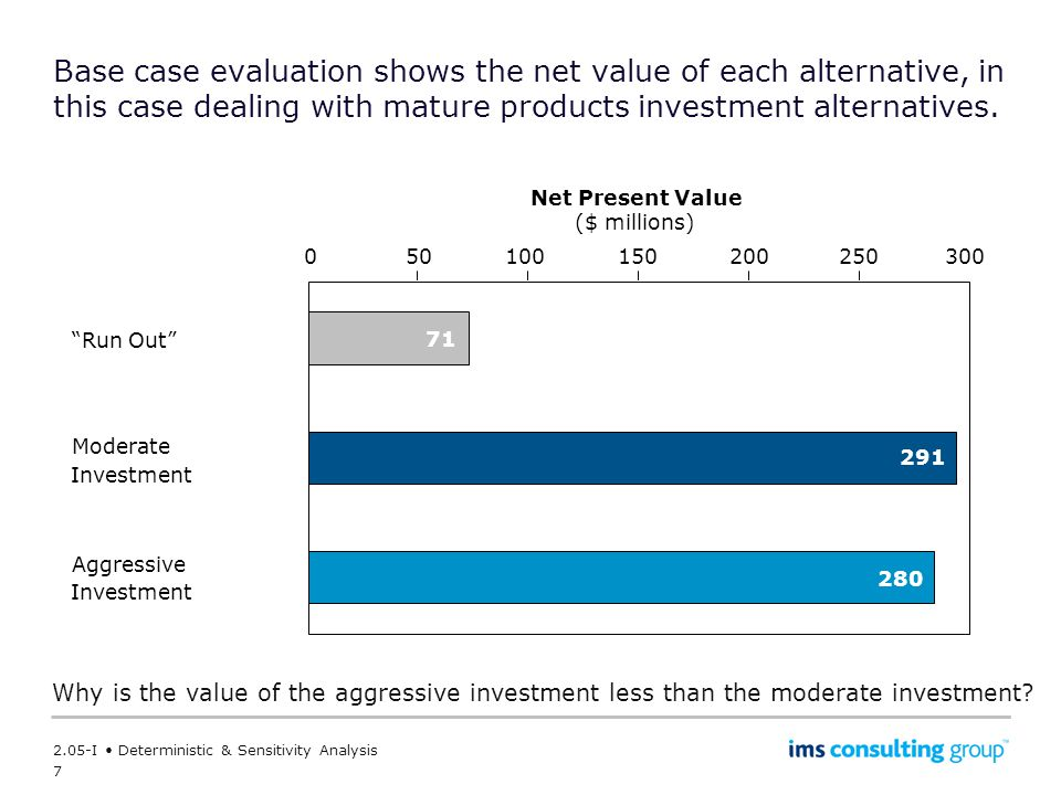 Base case evaluation shows the net value of each alternative, in this case dealing with mature products investment alternatives.