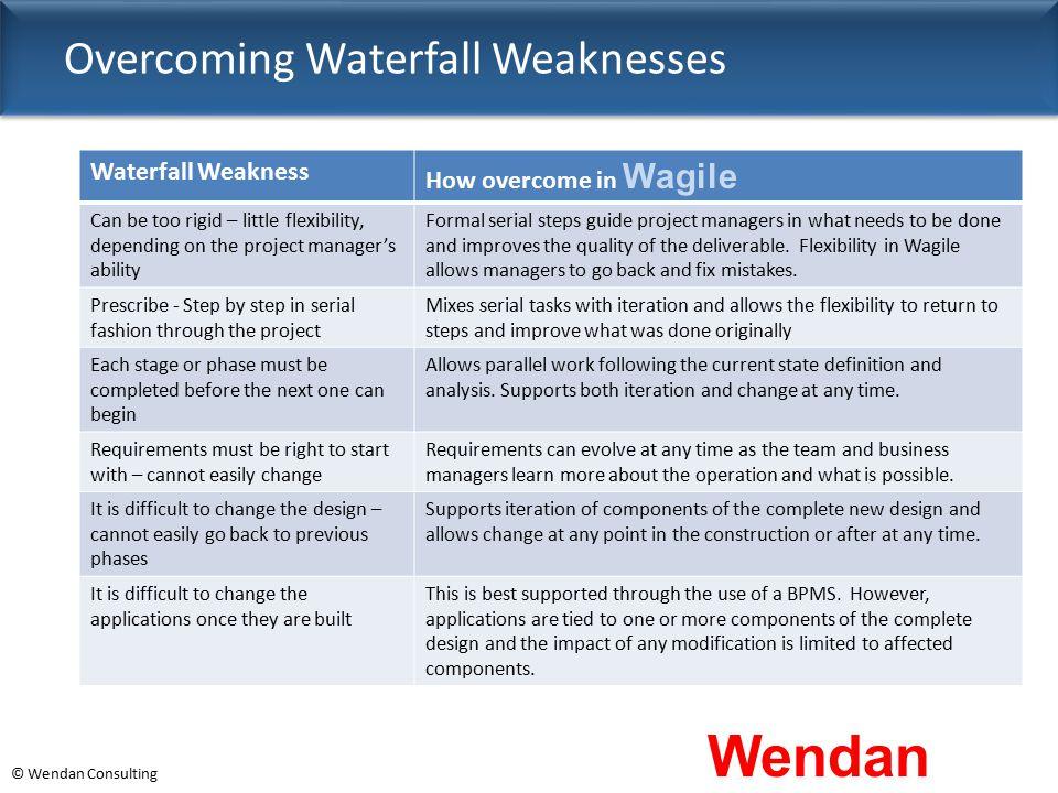 Overcoming Waterfall Weaknesses