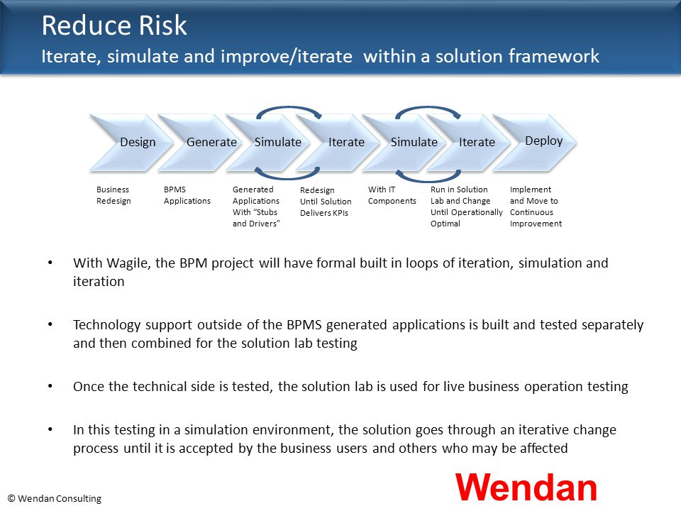 Reduce Risk Iterate, simulate and improve/iterate within a solution framework
