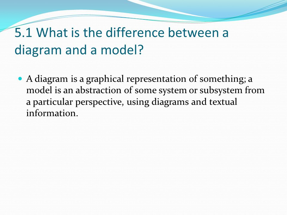 5.1 What is the difference between a diagram and a model