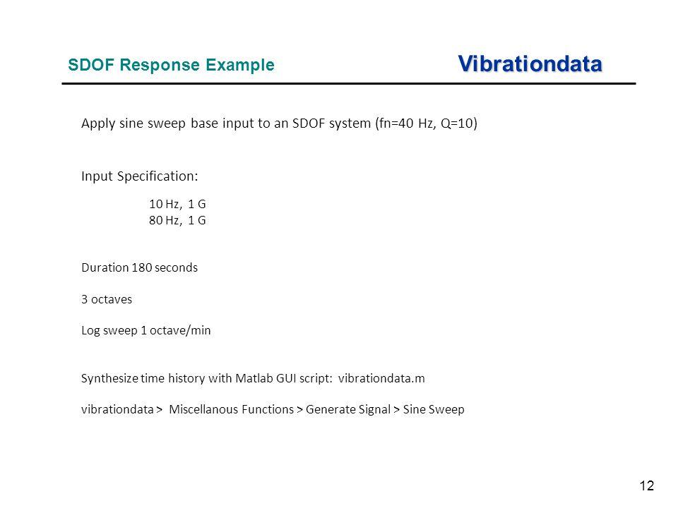 Vibrationdata SDOF Response Example