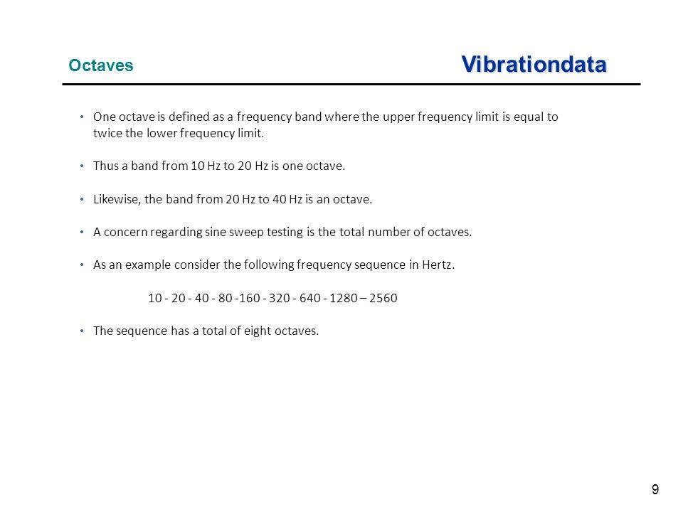 Vibrationdata Octaves