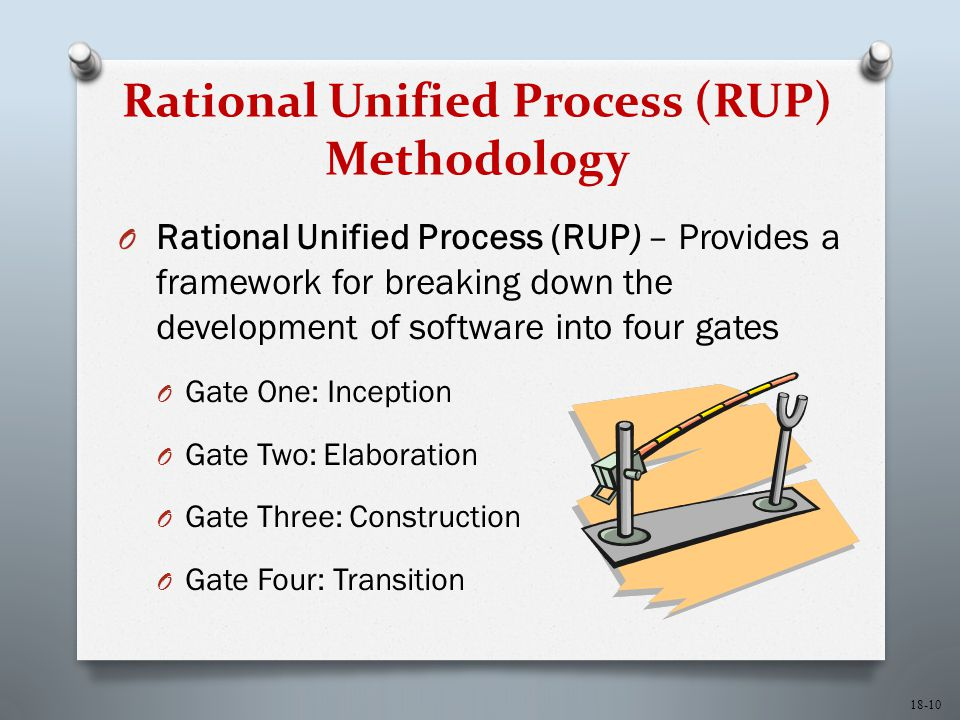 Rational Unified Process (RUP) Methodology