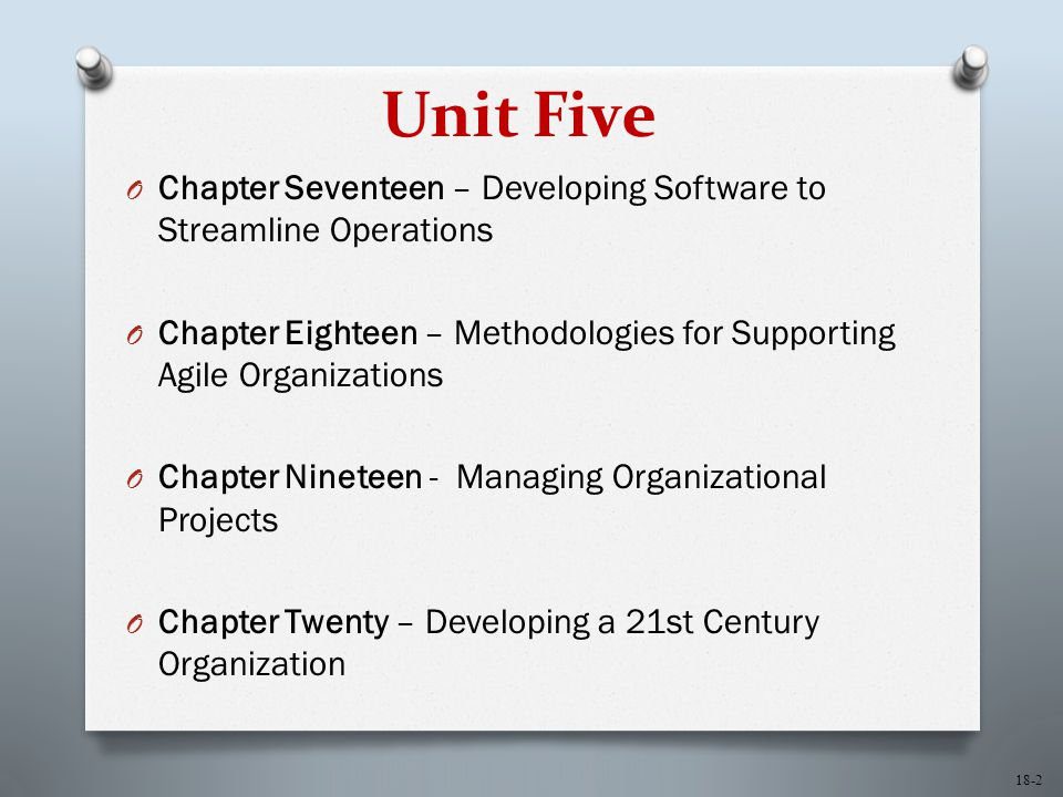 Unit Five Chapter Seventeen – Developing Software to Streamline Operations. Chapter Eighteen – Methodologies for Supporting Agile Organizations.