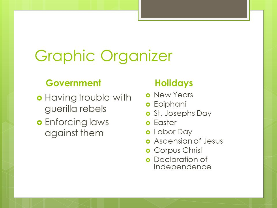 Graphic Organizer Government Holidays