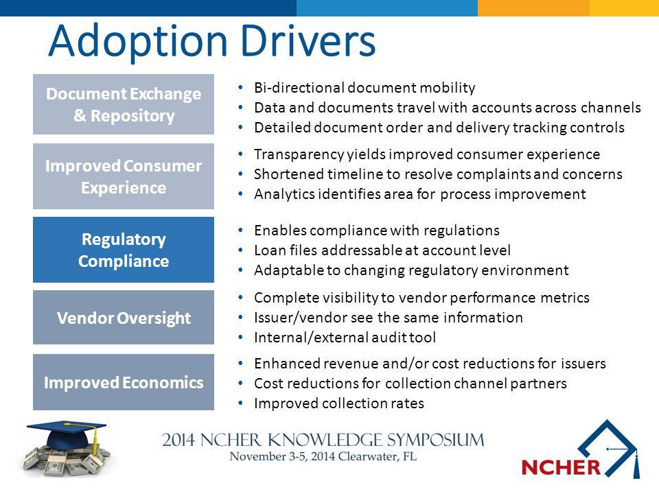 Adoption Drivers Document Exchange & Repository