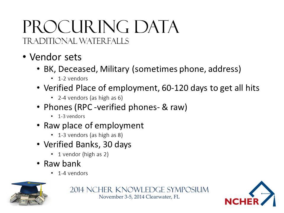 Procuring Data TRADITIONAL waterfalls