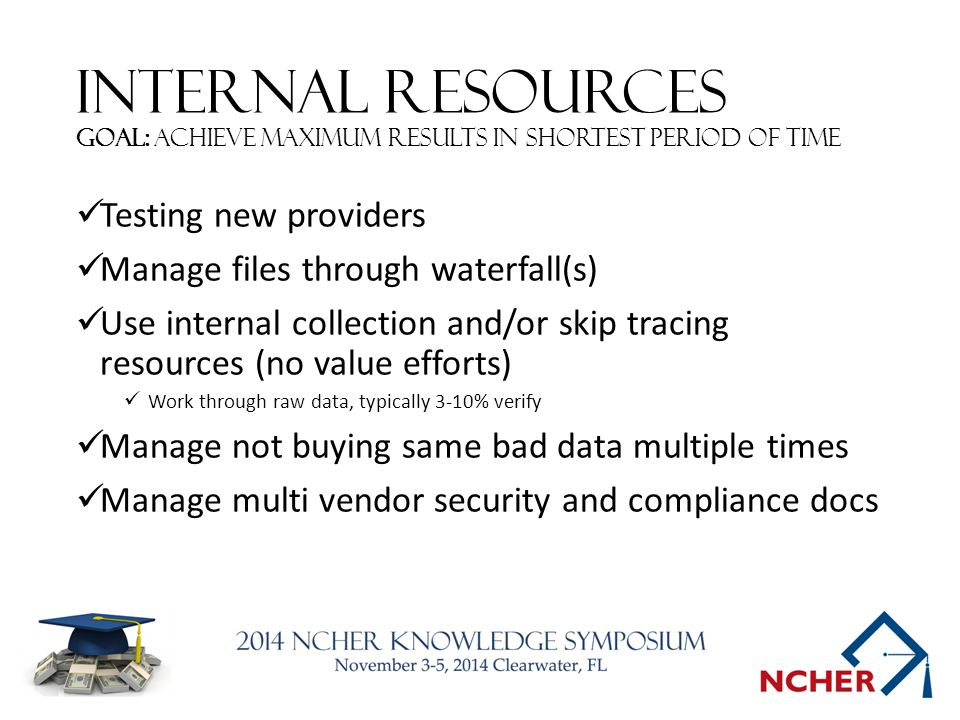 Internal Resources Goal: achieve maximum results in shortest period of time