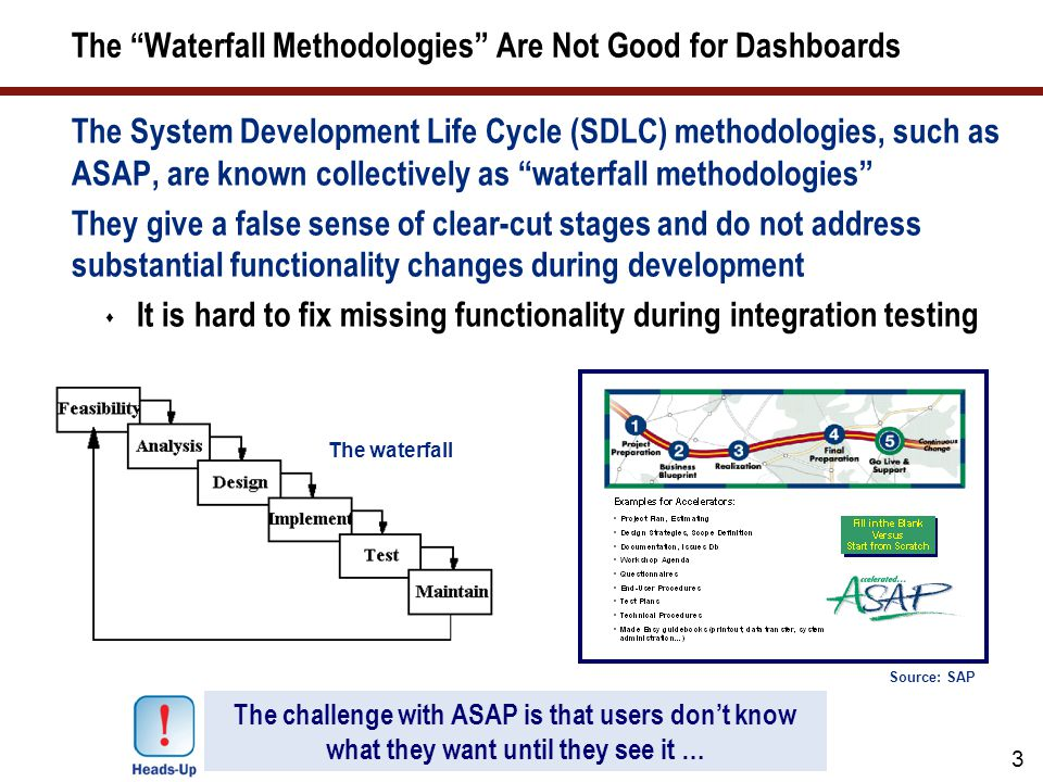 The ASAP Methodology Approach