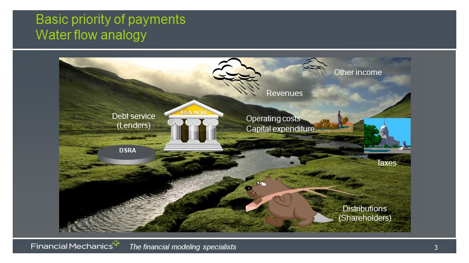 Basic priority of payments Water flow analogy