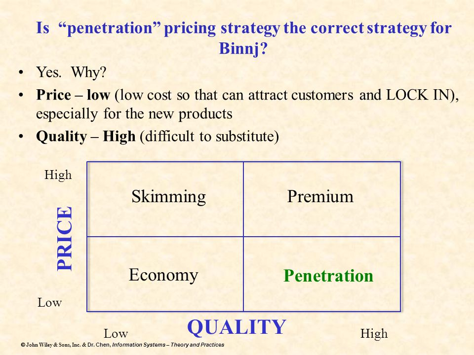 Is penetration pricing strategy the correct strategy for Binnj