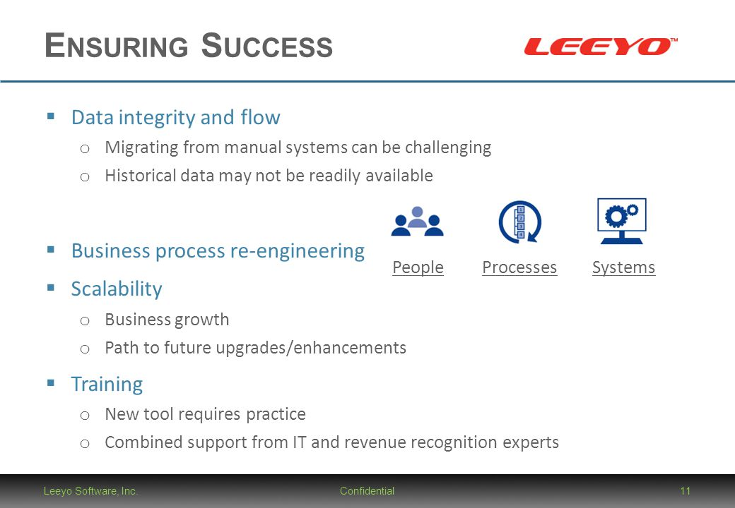 Ensuring Success Data integrity and flow