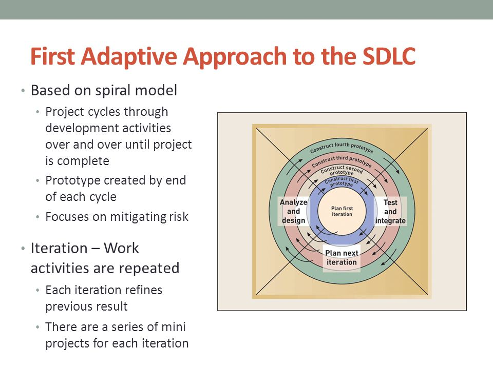 First Adaptive Approach to the SDLC