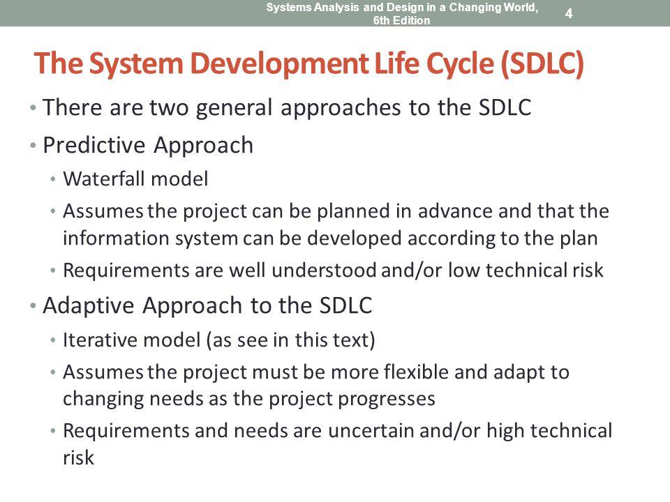 The System Development Life Cycle (SDLC)
