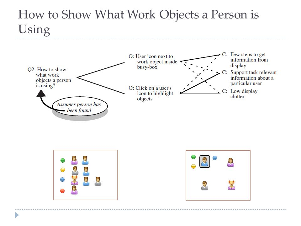 How to Show What Work Objects a Person is Using