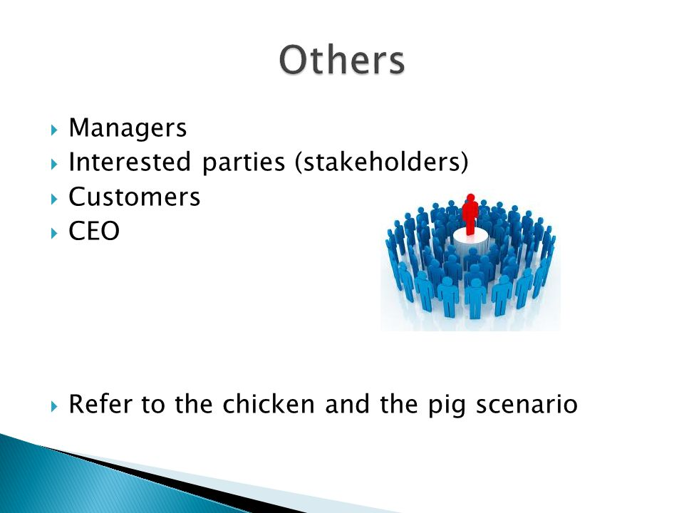 Others Managers Interested parties (stakeholders) Customers CEO