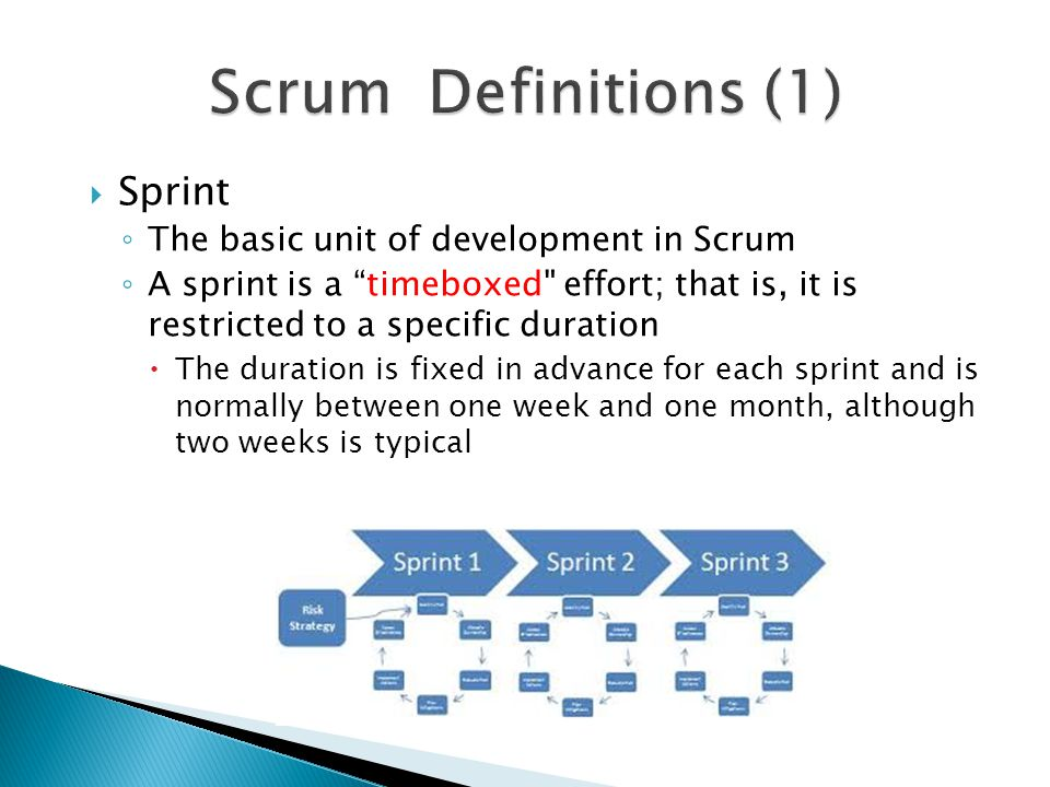 Scrum Definitions (1) Sprint The basic unit of development in Scrum