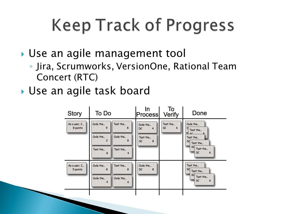 Keep Track of Progress Use an agile management tool