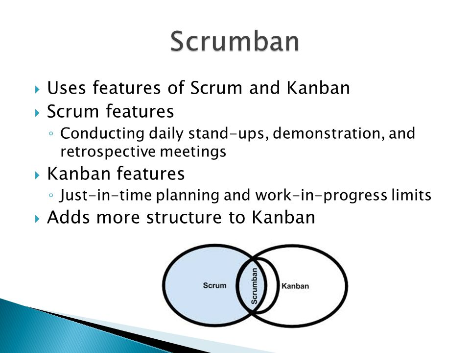 Scrumban Uses features of Scrum and Kanban Scrum features