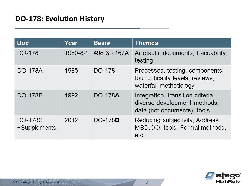DO-178: Evolution History