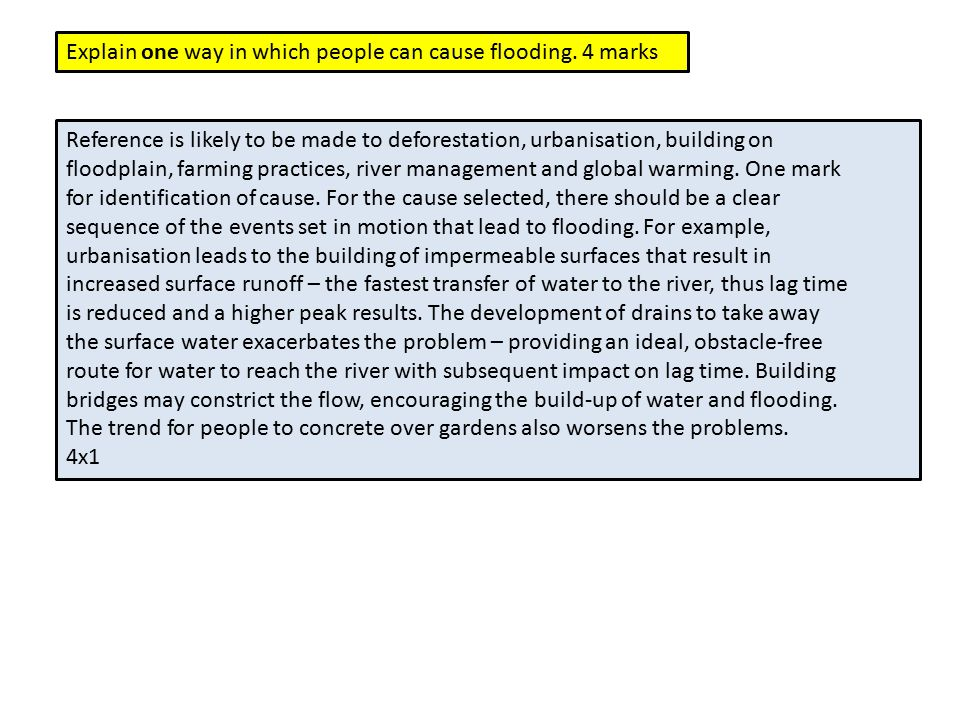 Explain one way in which people can cause flooding. 4 marks