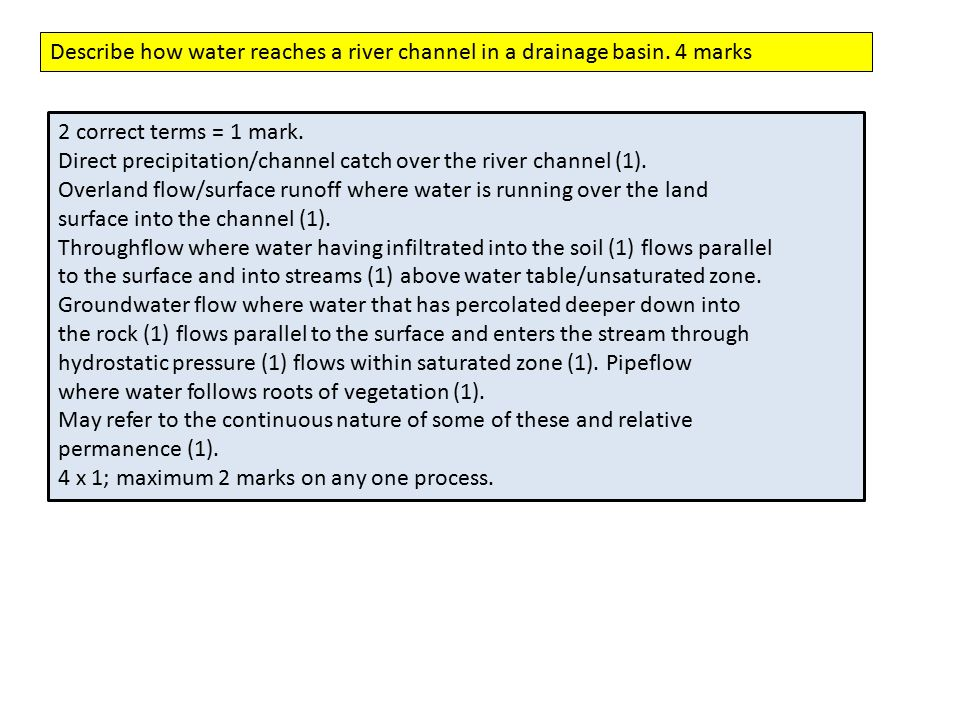 Describe how water reaches a river channel in a drainage basin. 4 marks
