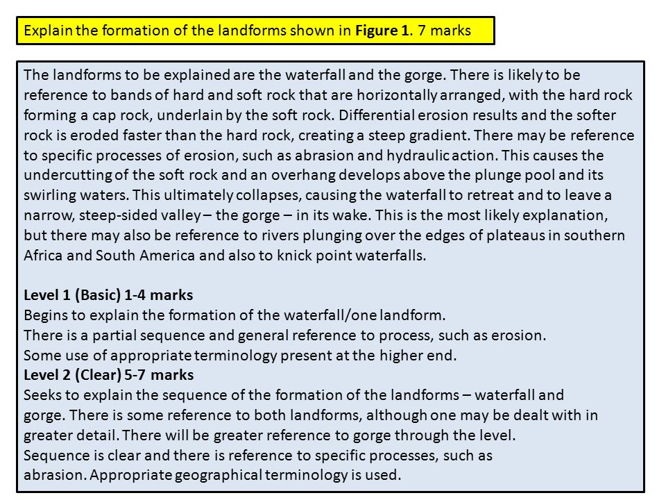 Explain the formation of the landforms shown in Figure 1. 7 marks
