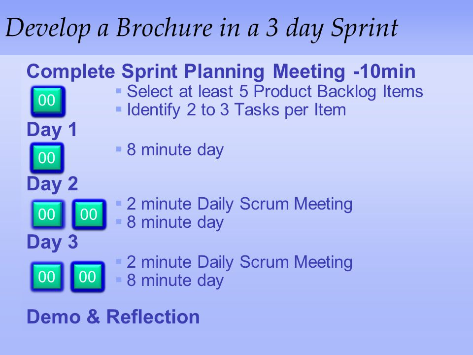 Develop a Brochure in a 3 day Sprint