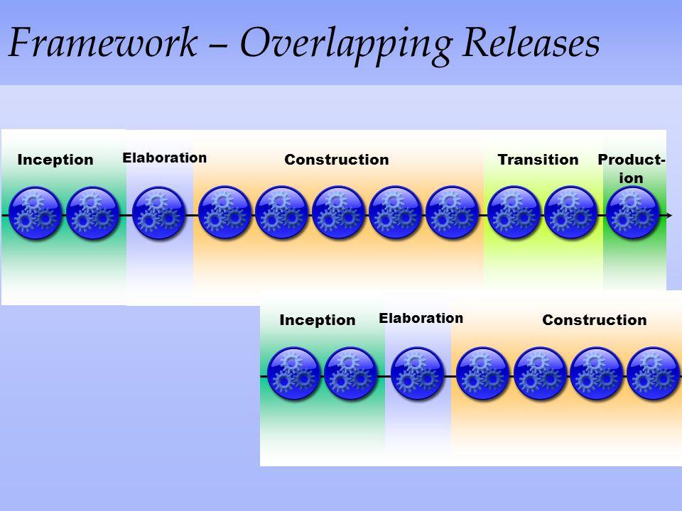 Framework – Overlapping Releases