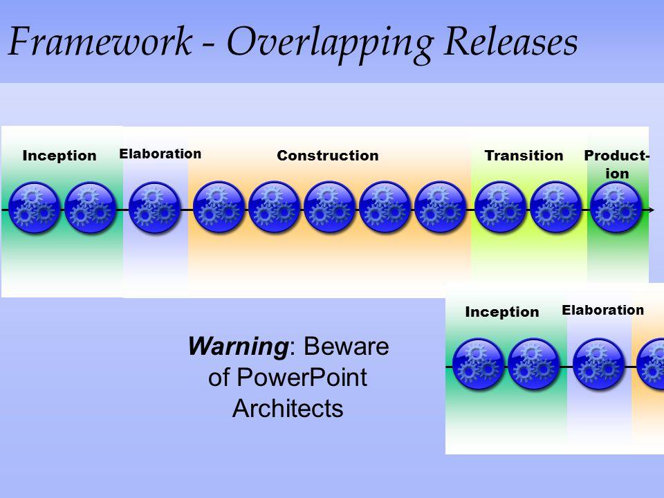 Framework - Overlapping Releases