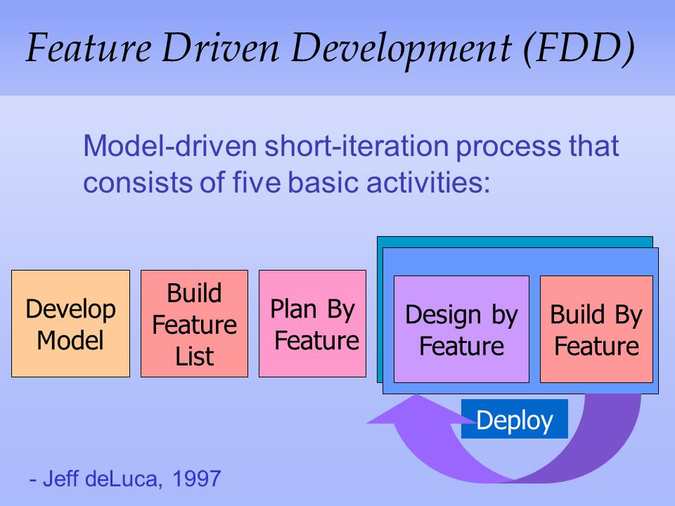 Feature Driven Development (FDD)