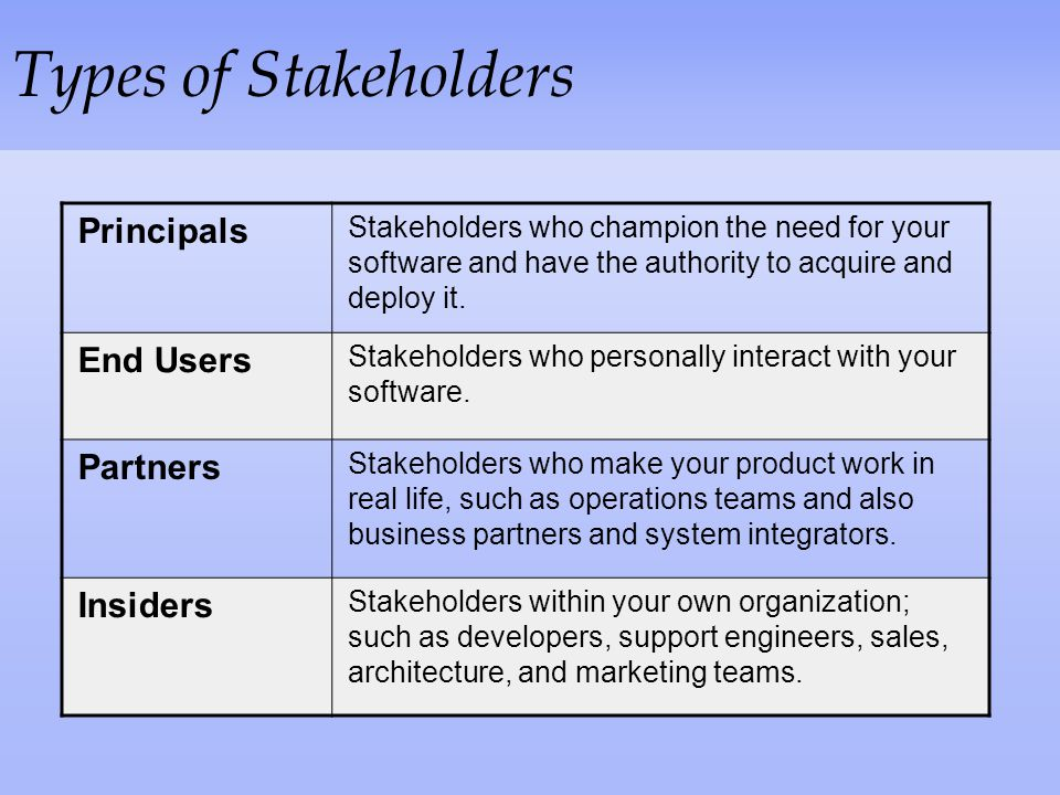 Types of Stakeholders Principals End Users Partners Insiders