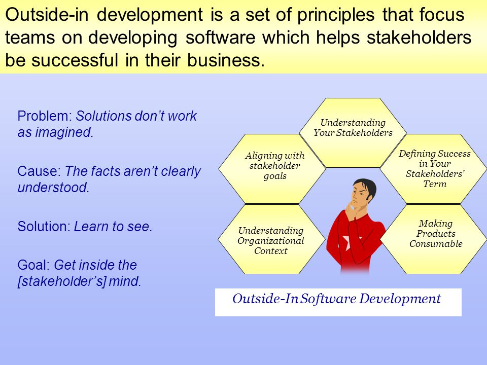 Outside-in development is a set of principles that focus teams on developing software which helps stakeholders be successful in their business.
