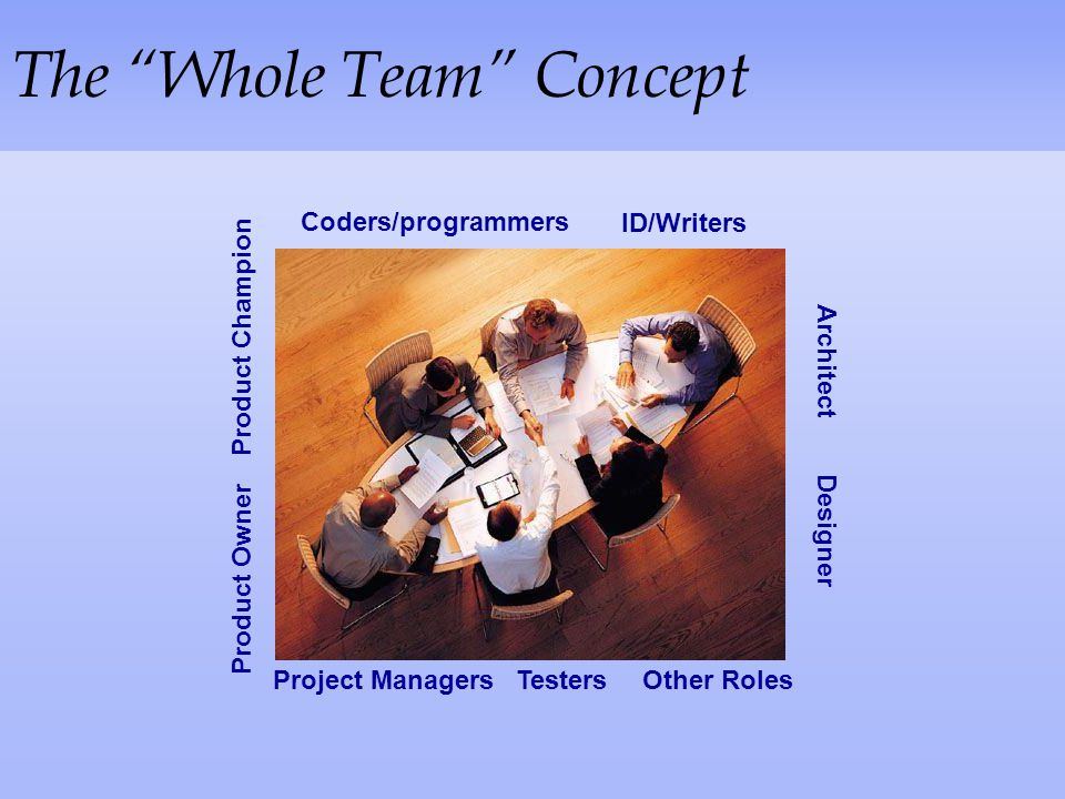 The Whole Team Concept