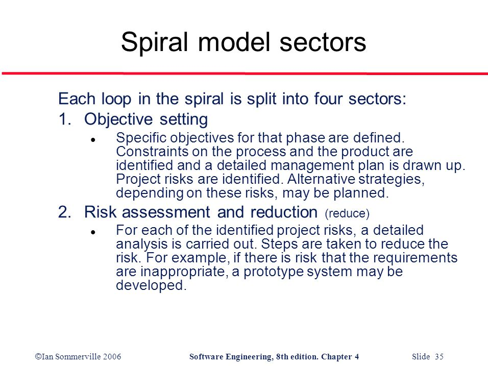 Spiral model sectors Each loop in the spiral is split into four sectors: Objective setting.