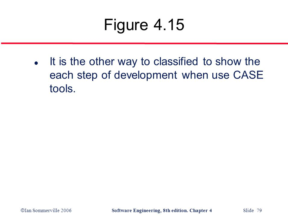 Figure 4.15 It is the other way to classified to show the each step of development when use CASE tools.