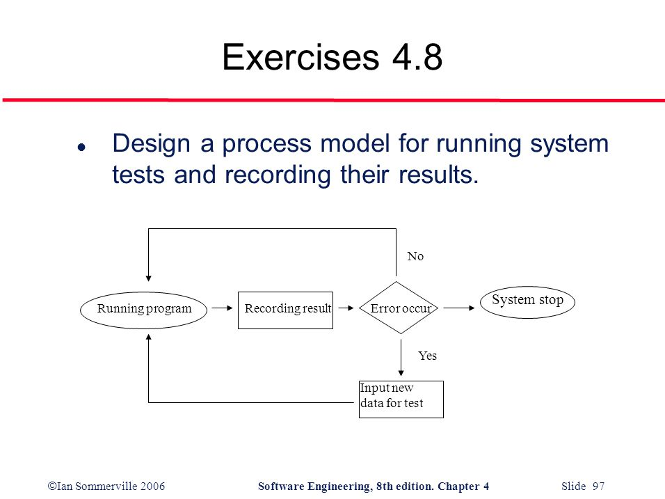 Exercises 4.8 Design a process model for running system tests and recording their results. No. System stop.
