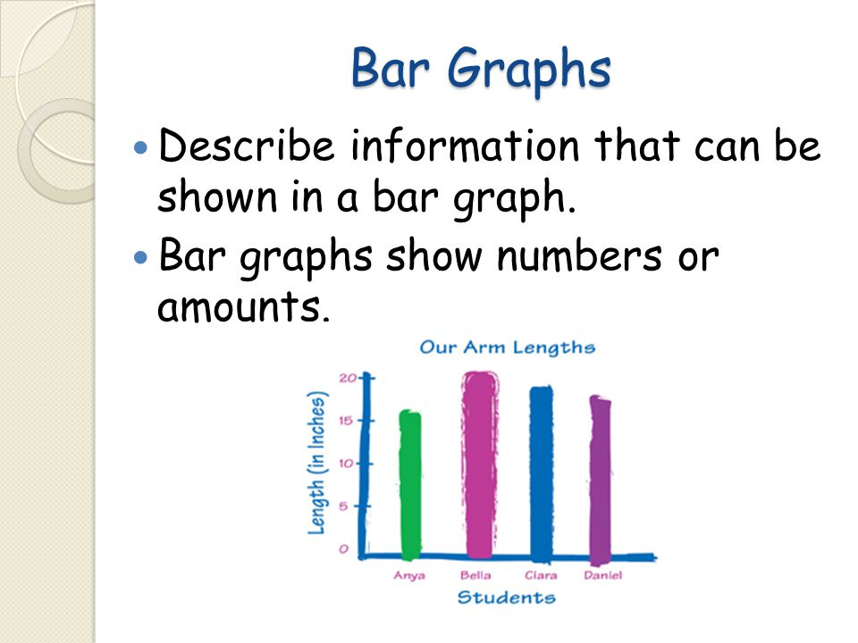 Bar Graphs Describe information that can be shown in a bar graph.