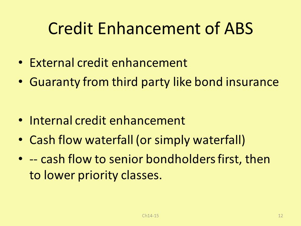 Credit Enhancement of ABS