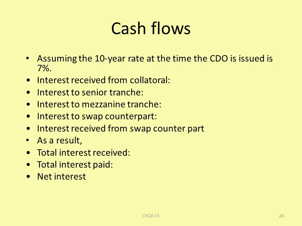 Cash flows Assuming the 10-year rate at the time the CDO is issued is 7%. Interest received from collatoral:
