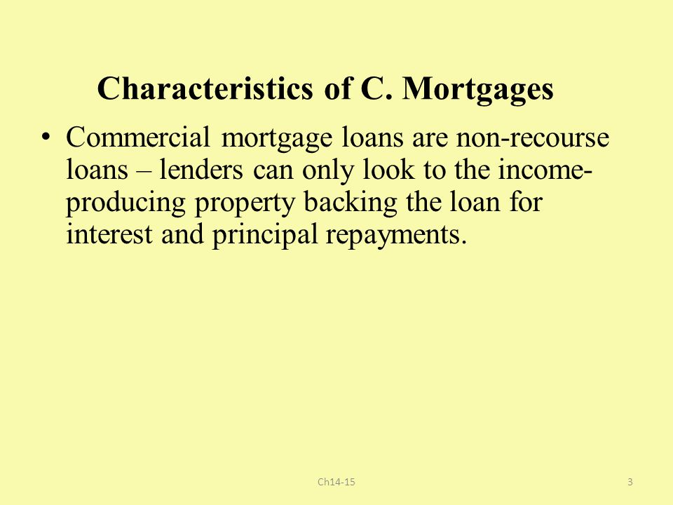 Characteristics of C. Mortgages