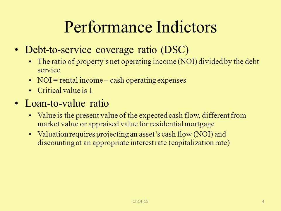 Performance Indictors