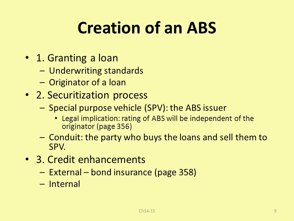 Creation of an ABS 1. Granting a loan 2. Securitization process