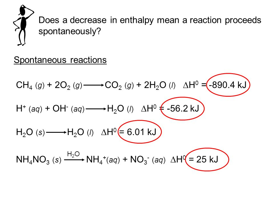 Does a decrease in enthalpy mean a reaction proceeds spontaneously