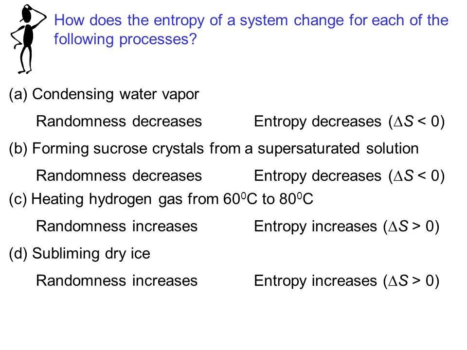 How does the entropy of a system change for each of the following processes