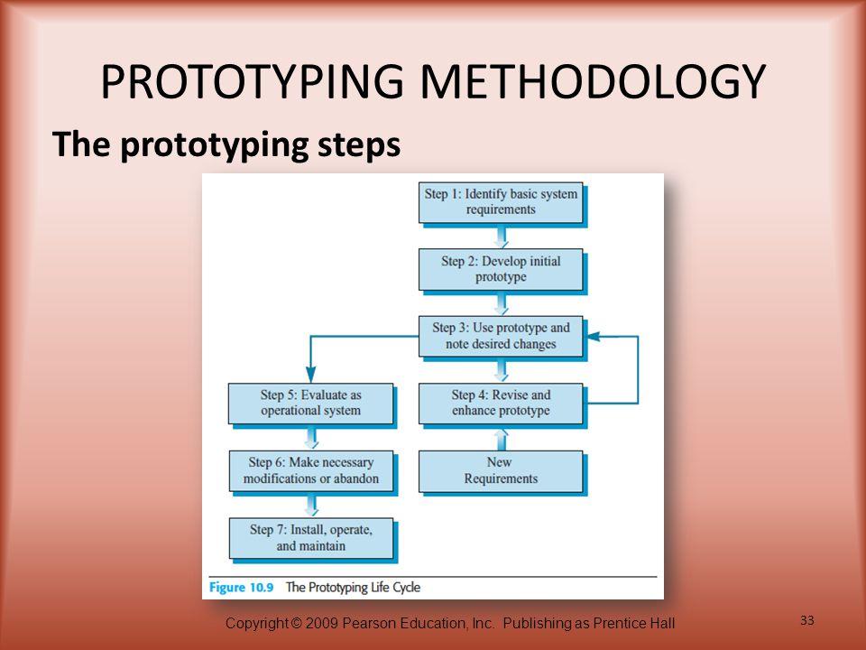 PROTOTYPING METHODOLOGY