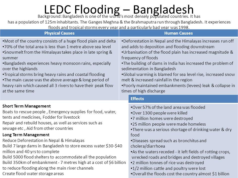 LEDC Flooding – Bangladesh