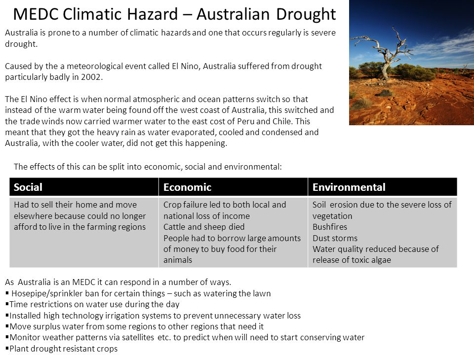 MEDC Climatic Hazard – Australian Drought